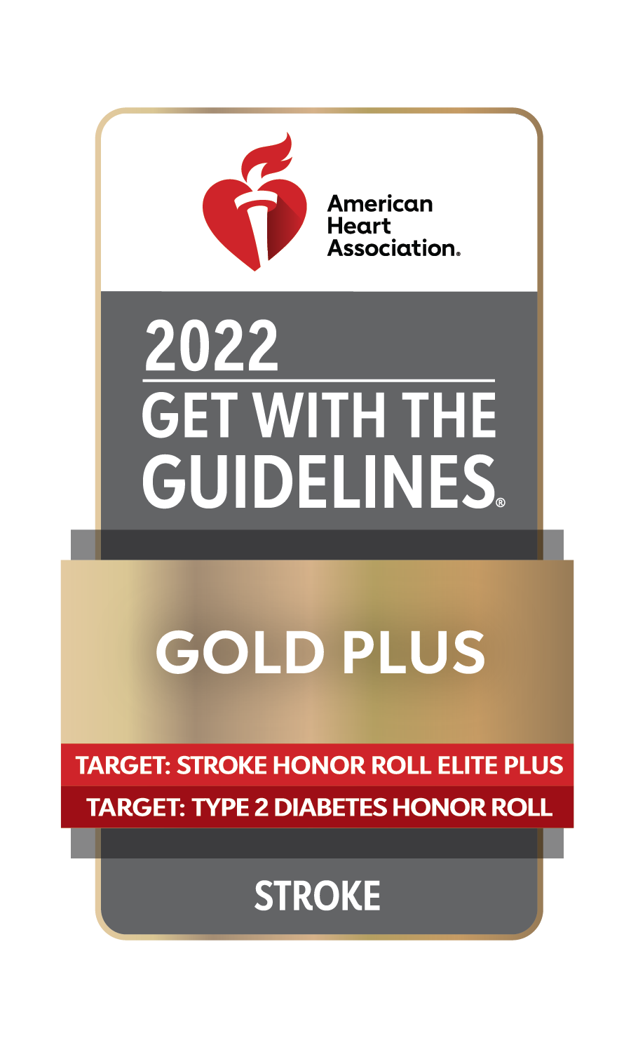 2018 Gold Plus - Get With the Guidelines