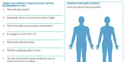 A way to help you communicate your pain to your doctor